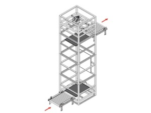 Continuous Vertical Lifter Conveyors